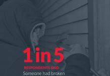 AU Burglary Stats